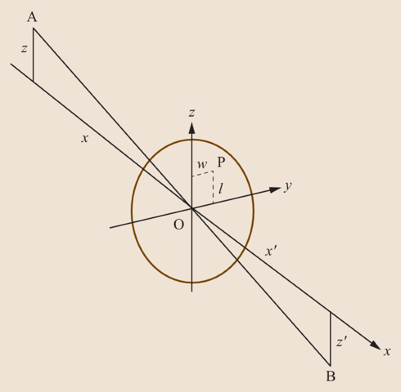 Fig. 23.8
