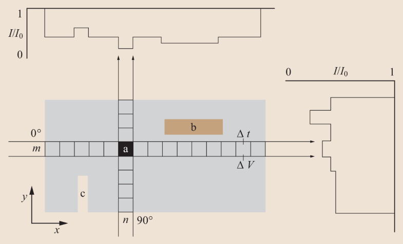 Fig. 24.2