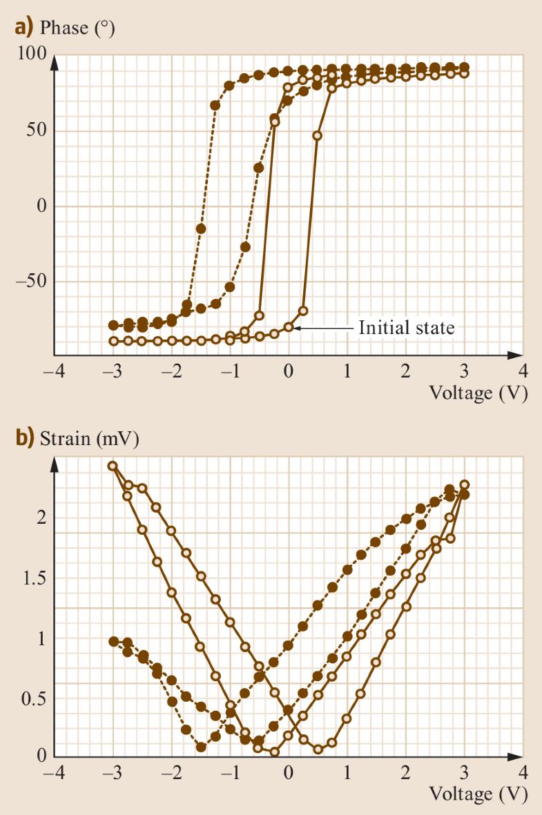 Fig. 25.19a,b