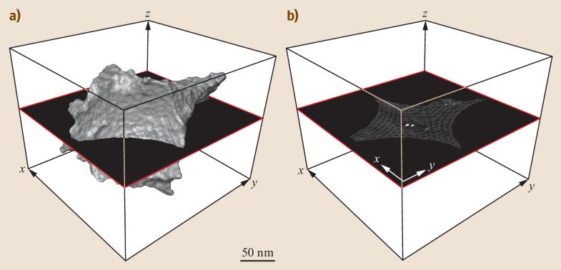 Fig. 26.42a,b
