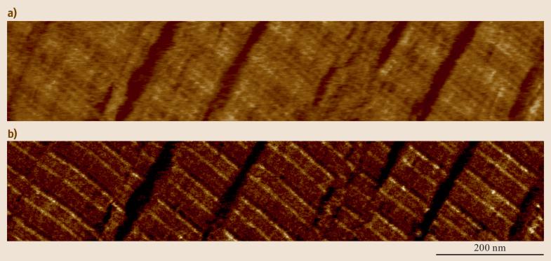 Fig. 31.19a,b