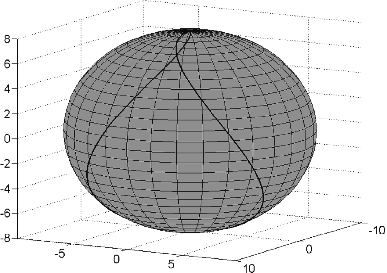 Fig. 1.11