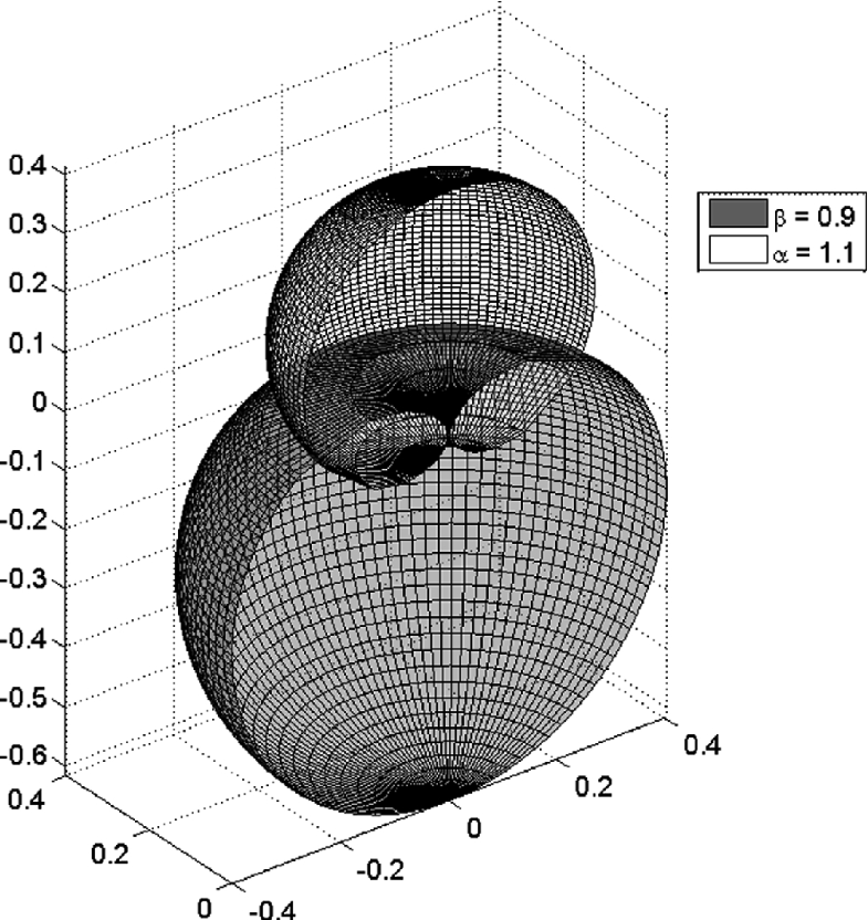 Fig. 1.13