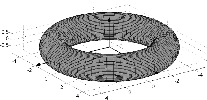 Fig. 4.10
