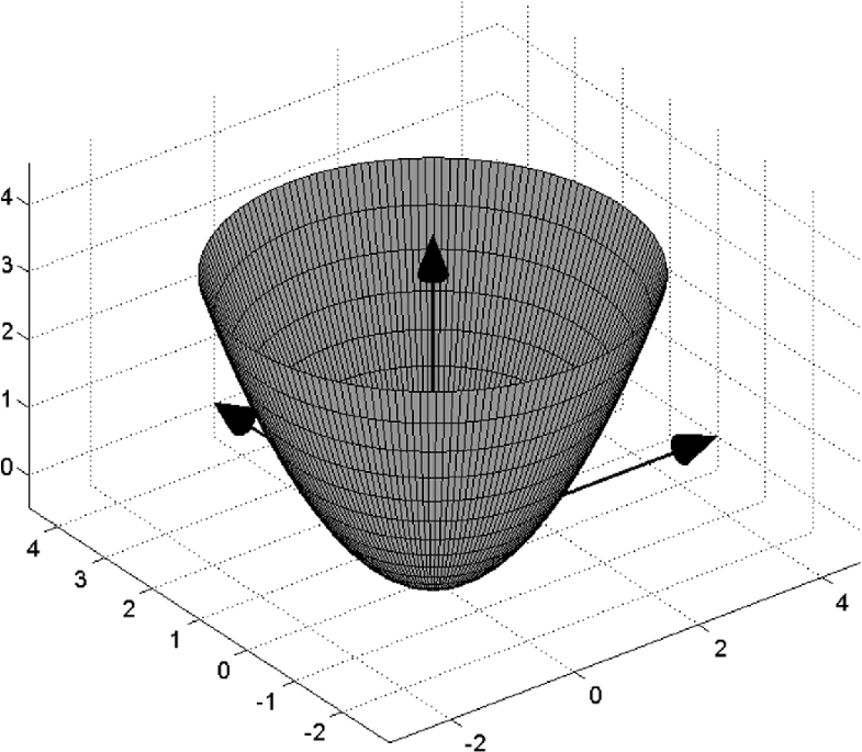 Fig. 4.16