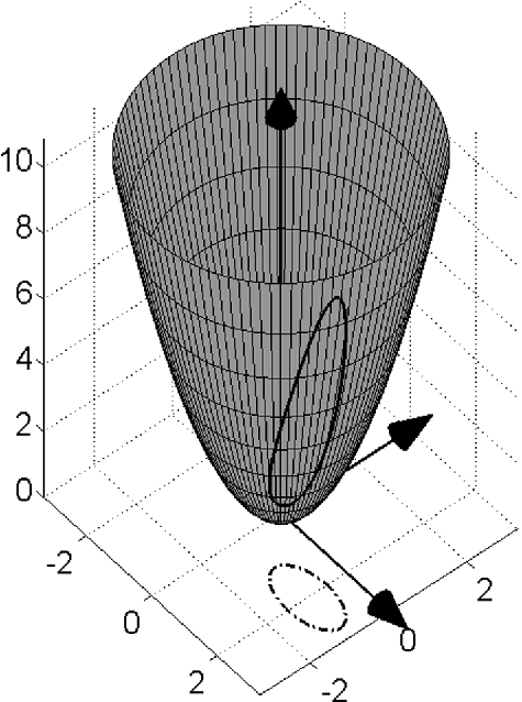 Fig. 4.21