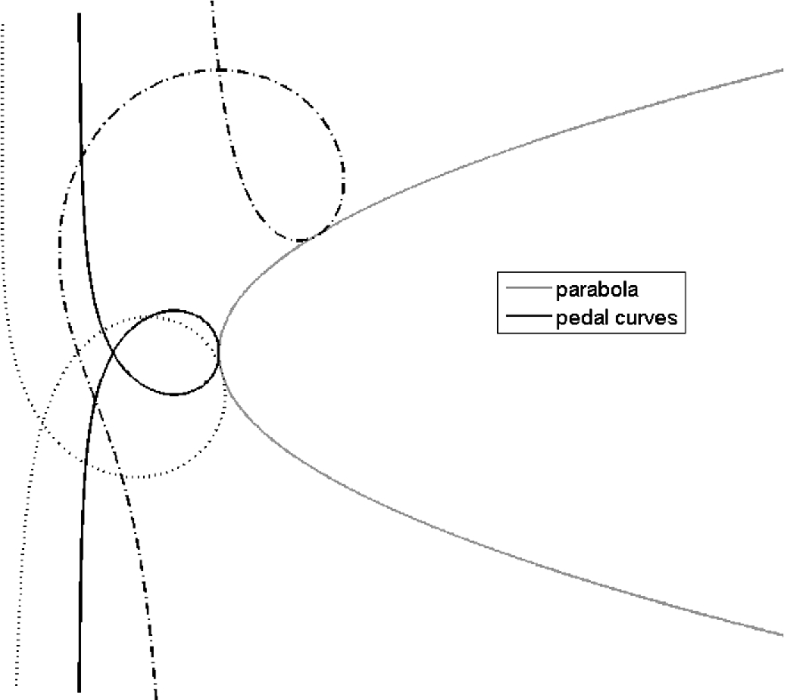 Fig. 4.8