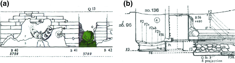 Fig.20.6
