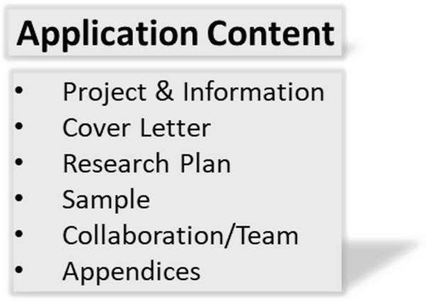 Application Content | SpringerLink