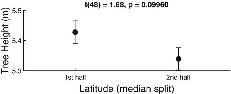 Fig. 8.5