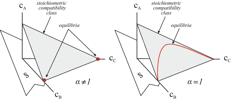 Fig. 8.A.1