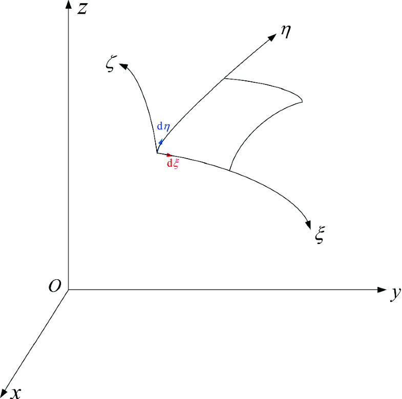 Fig.12.10
