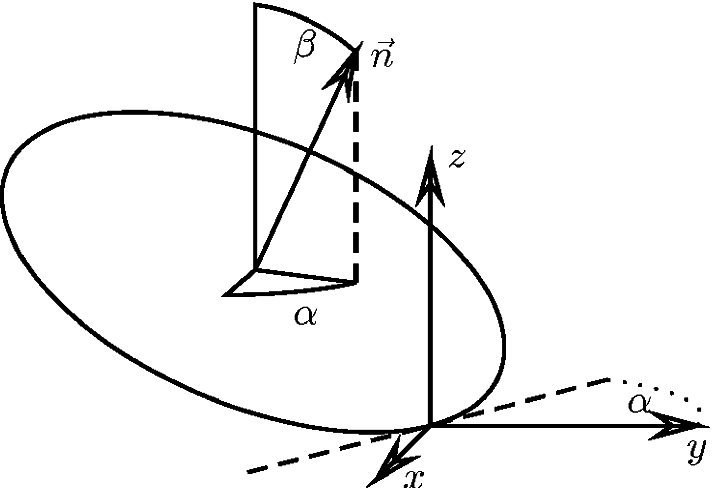 Fig. 2.35