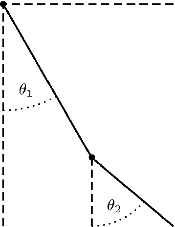 Fig. 2.38