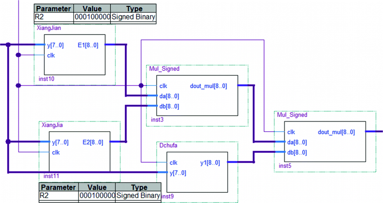 Research on Optimization of LMS Frequency Estimation Based on FPGA