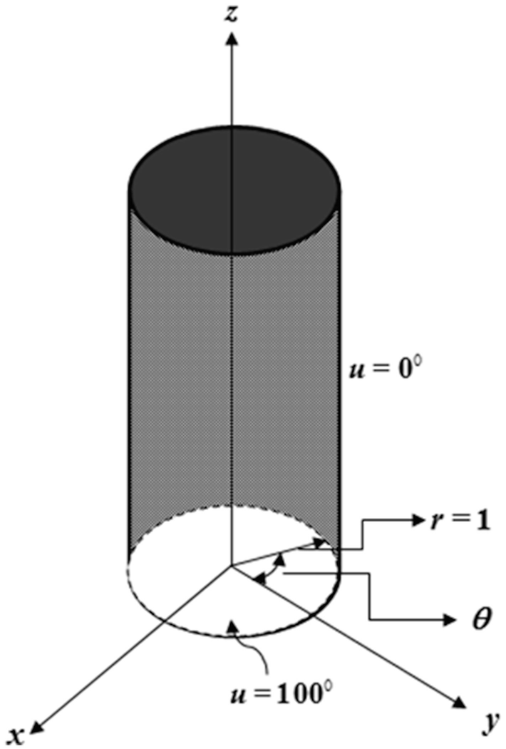 Fig. 3.28