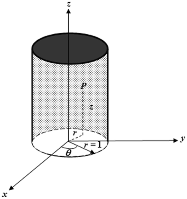 Fig. 3.29