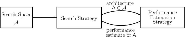 Fig. 3.1