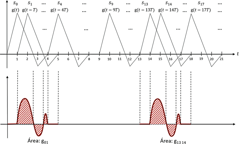 Fig. 1.33