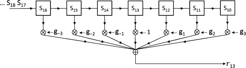 Fig. 1.35