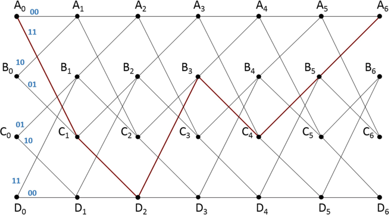 Fig. 1.36