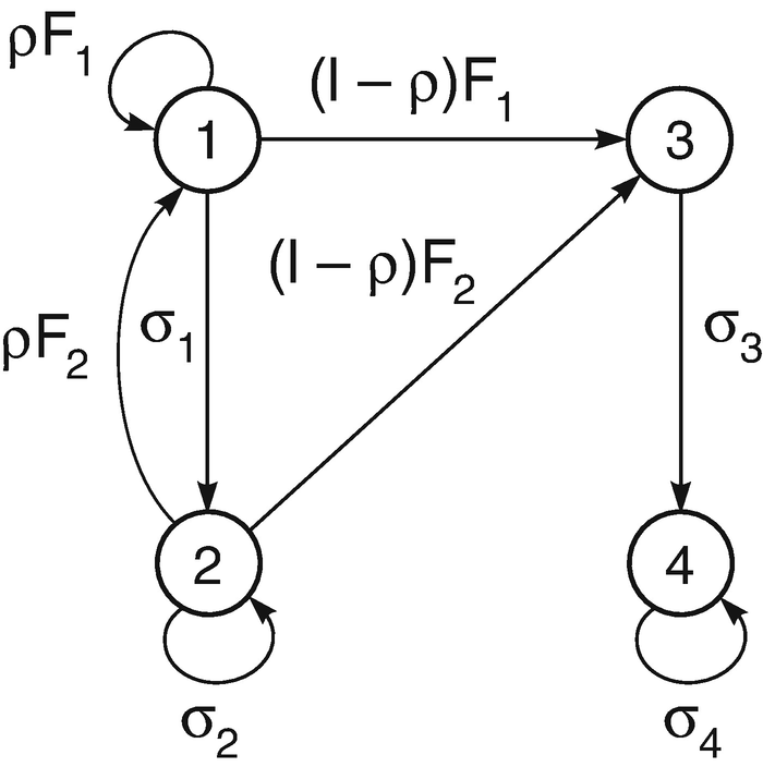 Fig. 10.7