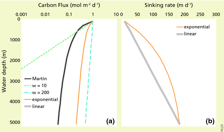 Fig.3.6