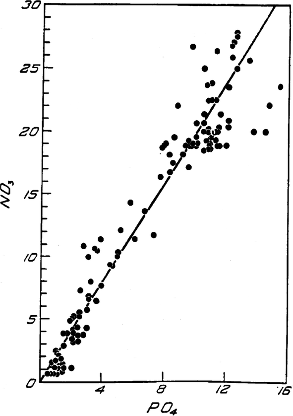 Fig.6.1