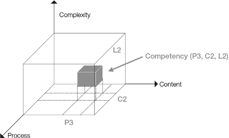 Fig.10.4