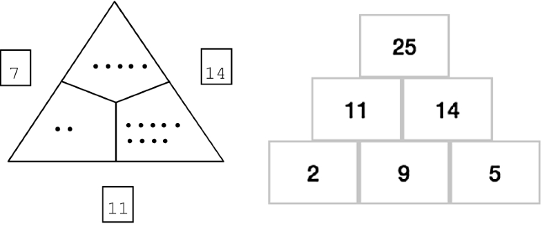 Fig.3.1