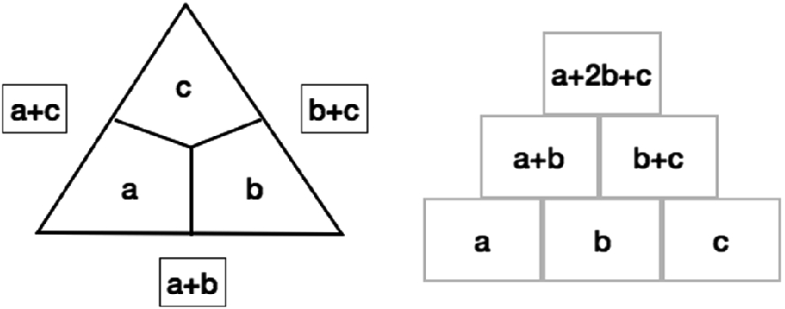 Fig.3.2
