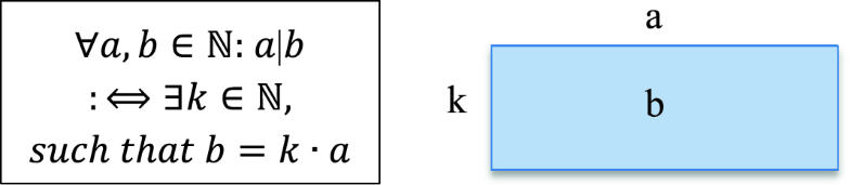 Fig.3.7