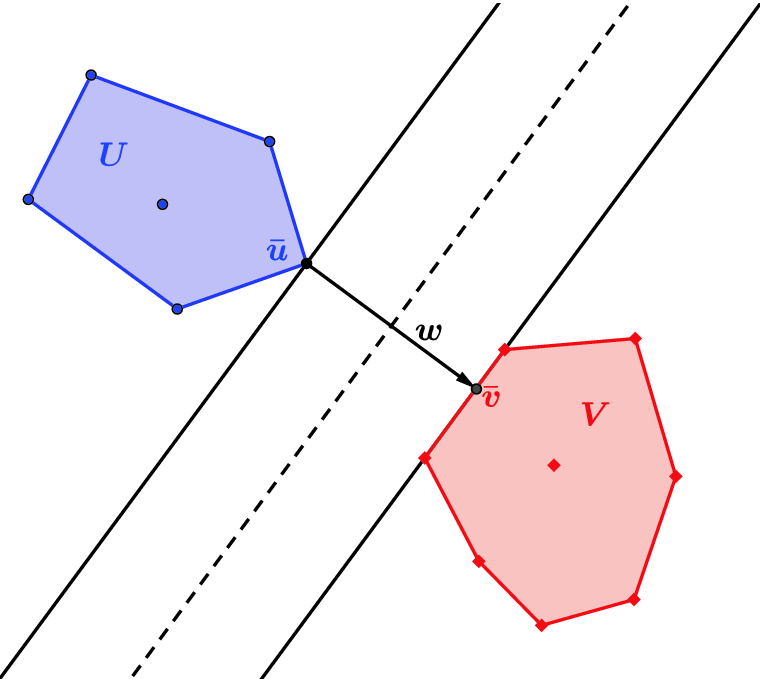 Fig. 4.12