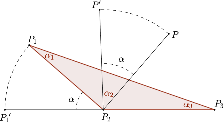 Fig. 4.3