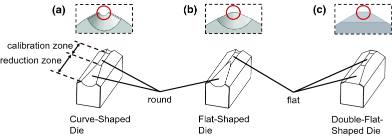 Fig.2.33