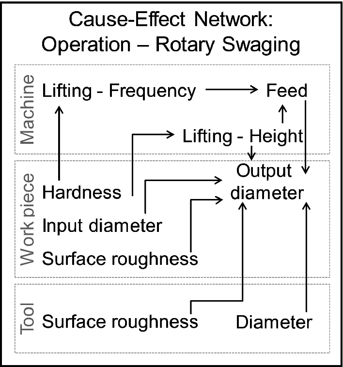 Fig.3.20
