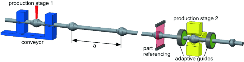 Fig.3.8