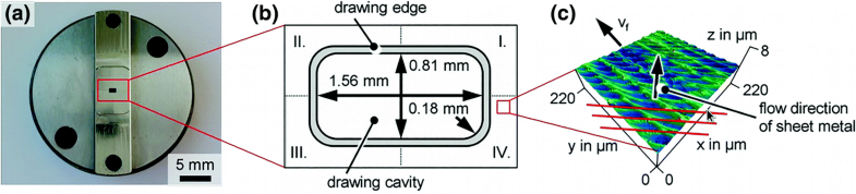 Fig.4.49