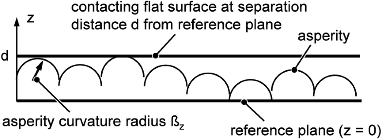Fig.4.53
