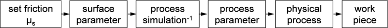 Fig.4.55