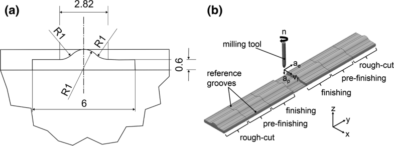 Fig.4.61