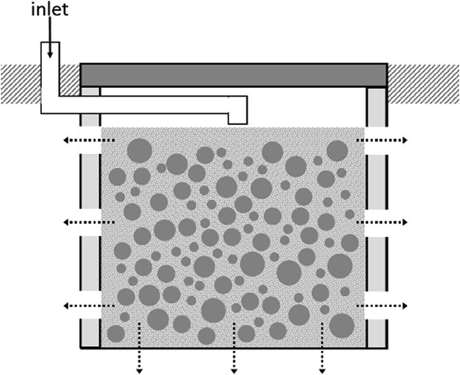 Water, Sanitation and Drainage   SpringerLink