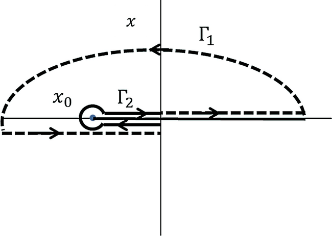 Fig. 7.17