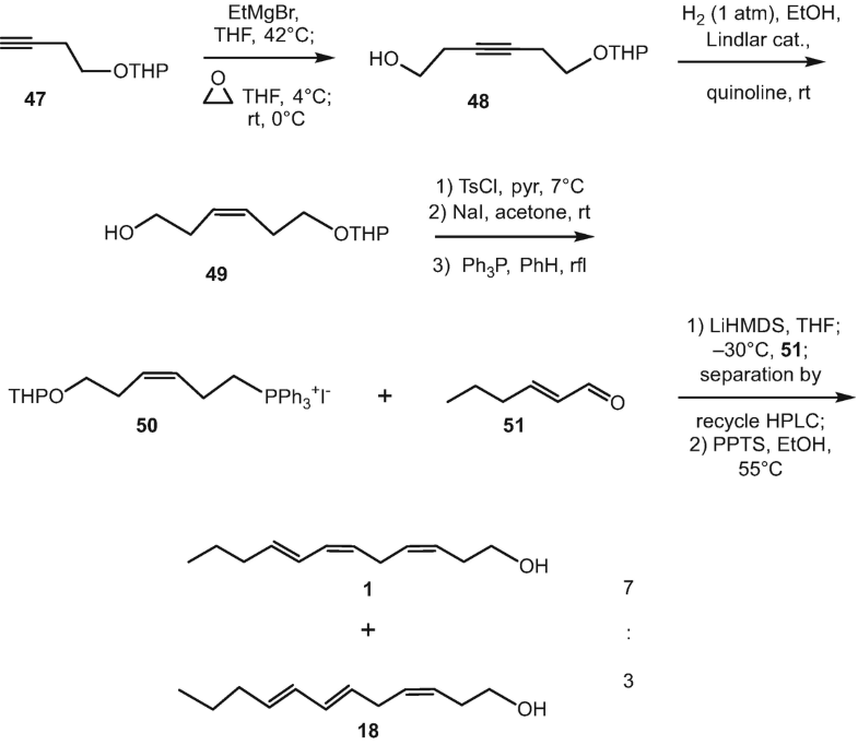Chemistry of the Secondary Metabolites of Termites