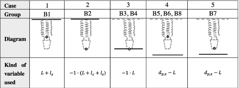 Fig.9.3