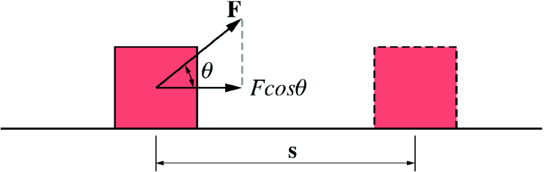 Fig. 4.1