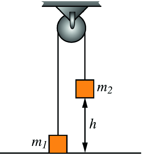 Fig. 4.20