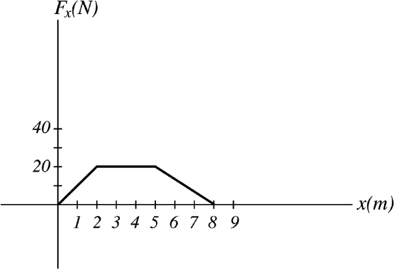 Fig. 4.29