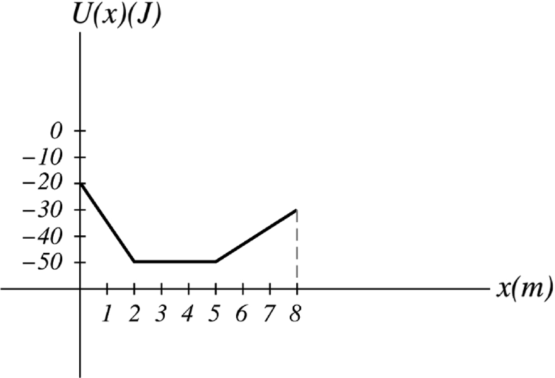 Fig. 4.34