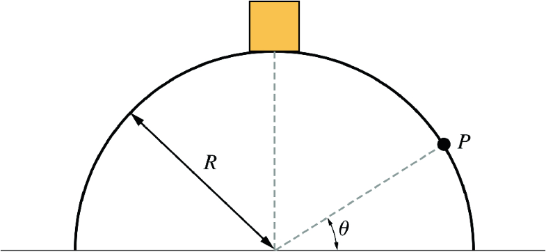 Fig. 4.35